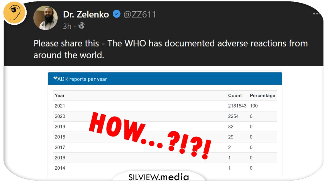 WHO runs own database of 2+ Million adverse effects Vigi-cover-2